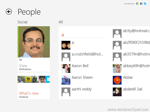 Contacts List in People App - Home Screen