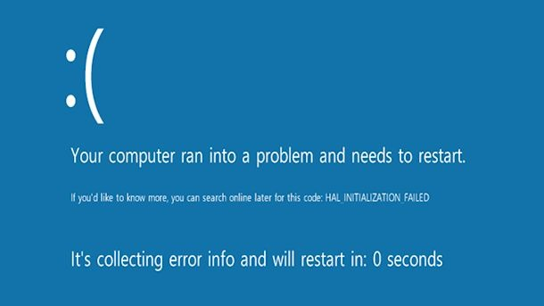 how to fix chipset errors on dell comput4er