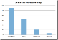 command-entrypoint-usage