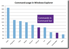 commands-in-command-bar