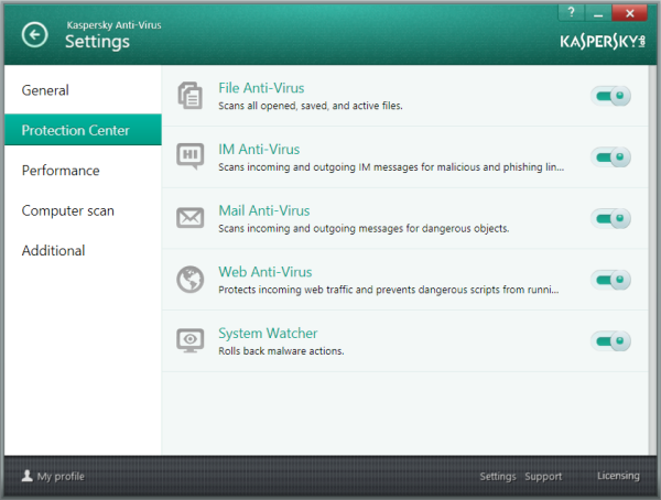 Options in Protection Centre - KAV 2014