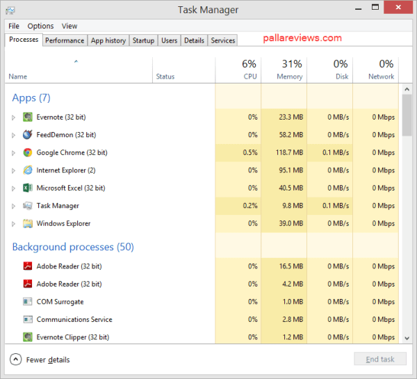 Task Manager for Windows 8 and 8.1