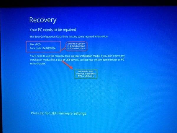 Windows 8 Boot Error - 0xc0000034