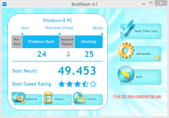 Boot Time Results in Windows