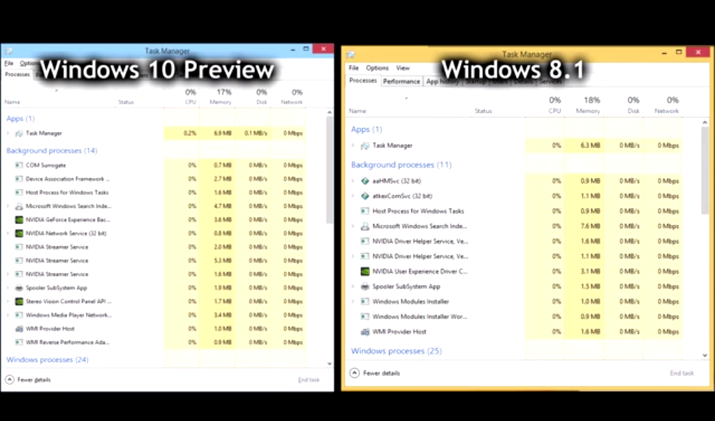 Review Is Windows 10 Better Than Windows 8 1 And 7