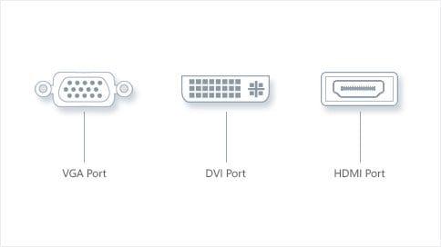 DVI, VGA, HDMI ports for dual monitor
