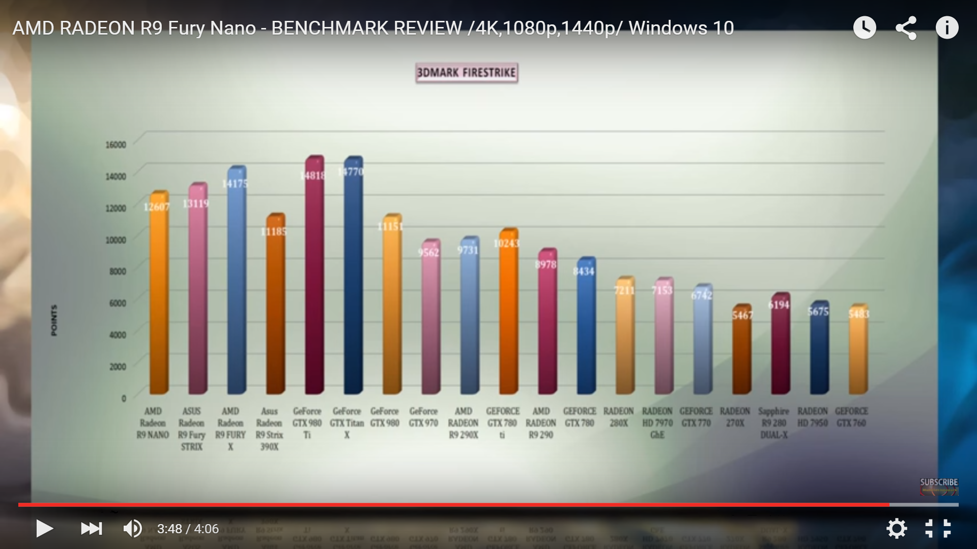 Windows 10 Gaming Benchmarks – The Results from 3DMark Tests
