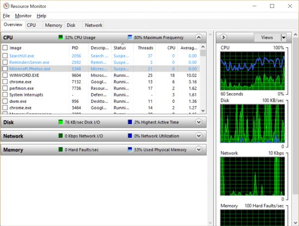 troubleshoot using windows 10 performance monitor