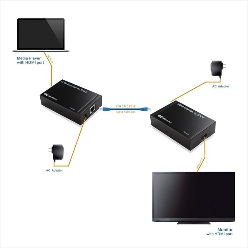 configuration of HDMI over Ethernet for lengths greater than 50 feet