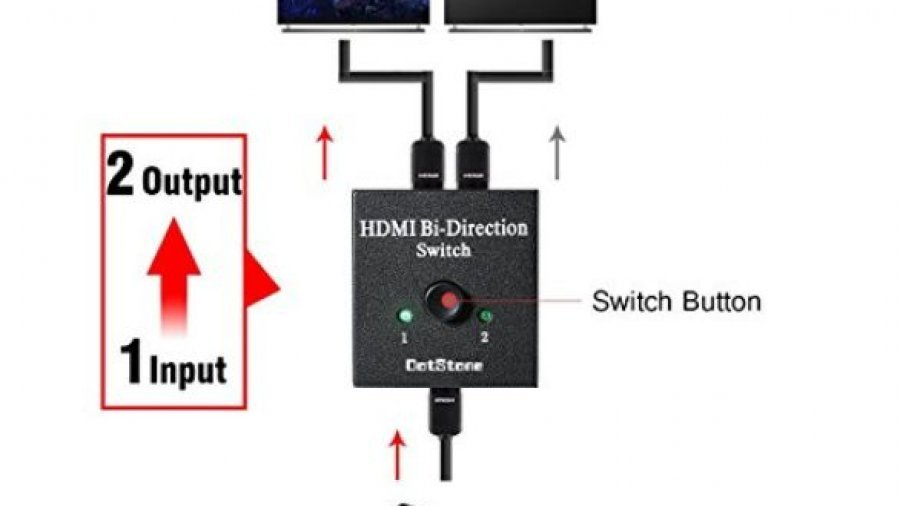 The Best HDMI Bi-Direction Switch to Buy in 2018 in USA with 1049 Customer Reviews on Amazon.com.