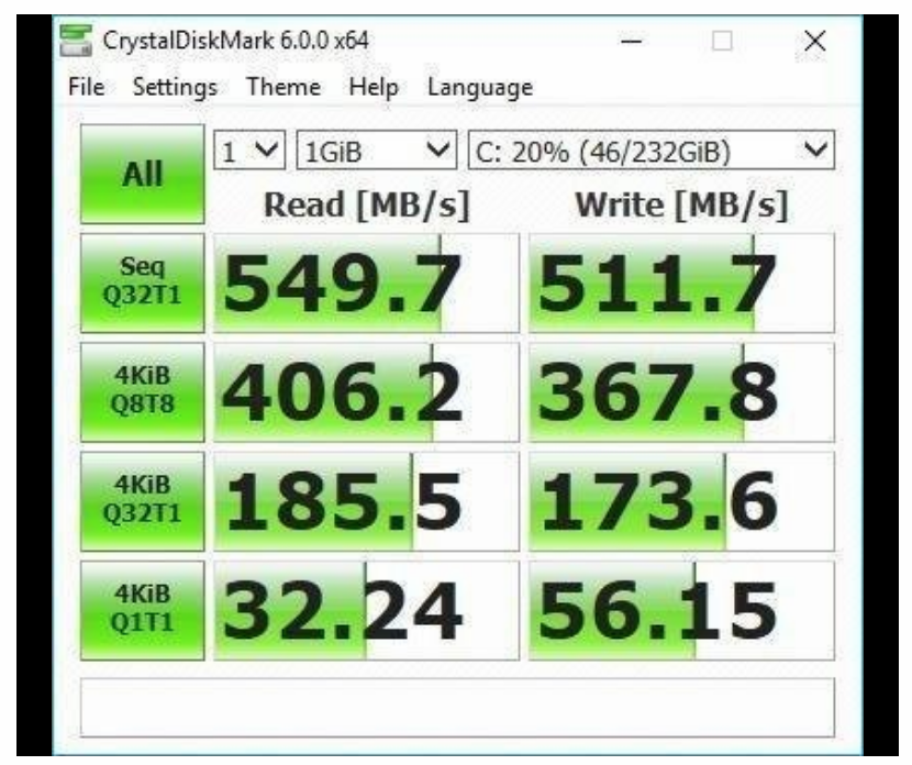 Top 5 Best SSD of 2018 – Based on Brand, Price, User Reviews