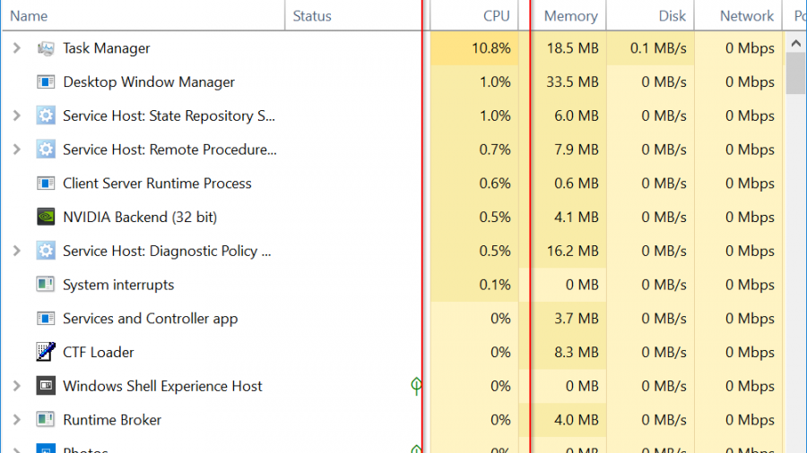 task manager problem windows 10 solved